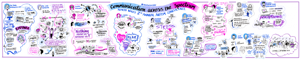 North Wales Autism Conference 2017: Communication across the spectrum #NWautism2017