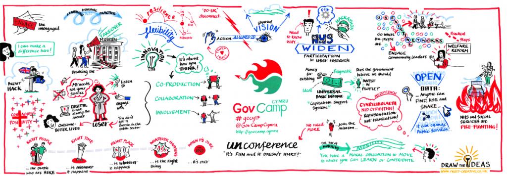Gov Camp Cymru 2017 Unconference #GCCY17