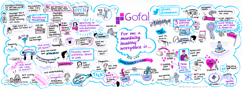 Workplace Metnal Health